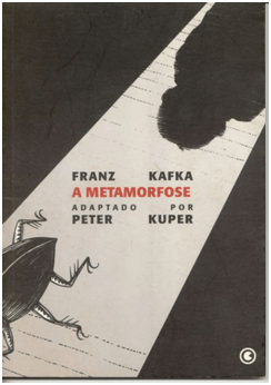 kafka Kafka e suas fobias Papo de Praga